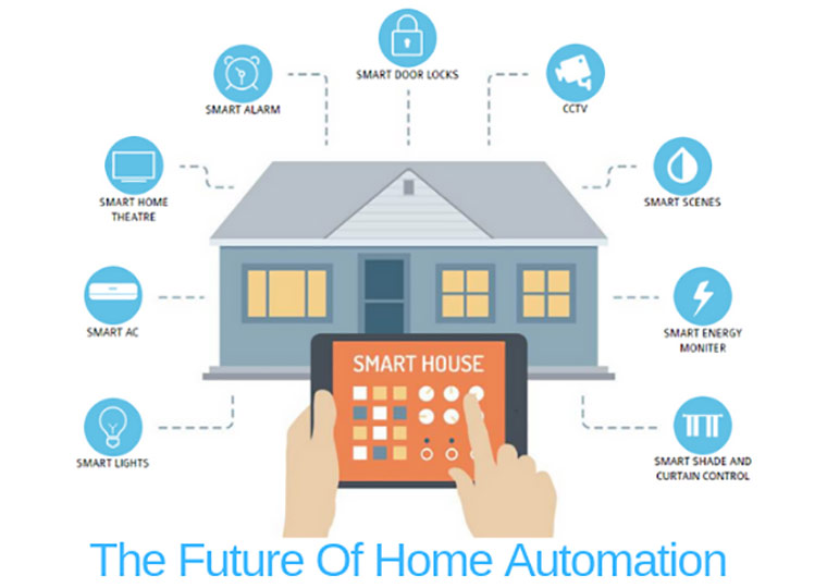 future of home automation | Pert